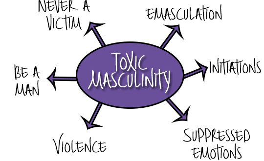 CU Boulder faculty tackles toxic masculinity in Dialogue ...